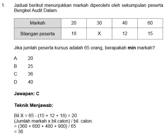 Contoh Soalan Exam Pegawai Belia dan Sukan Gred S41