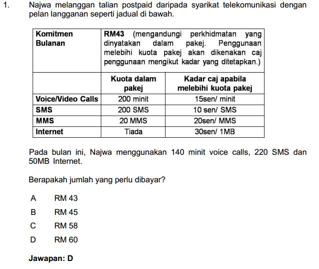 Contoh Soalan Pegawai Teknologi Maklumat Gred F41